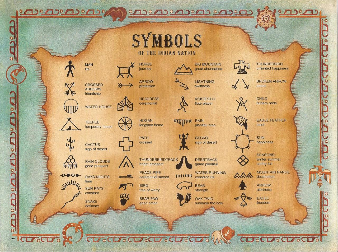 Amerindian symbols and meanings groenland several southern merican countries languages the amerindian languages are not one single related language family as they include numerous buycottarizona