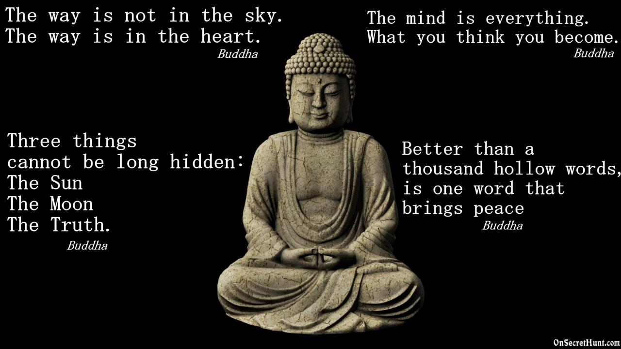 Hindi Buddha