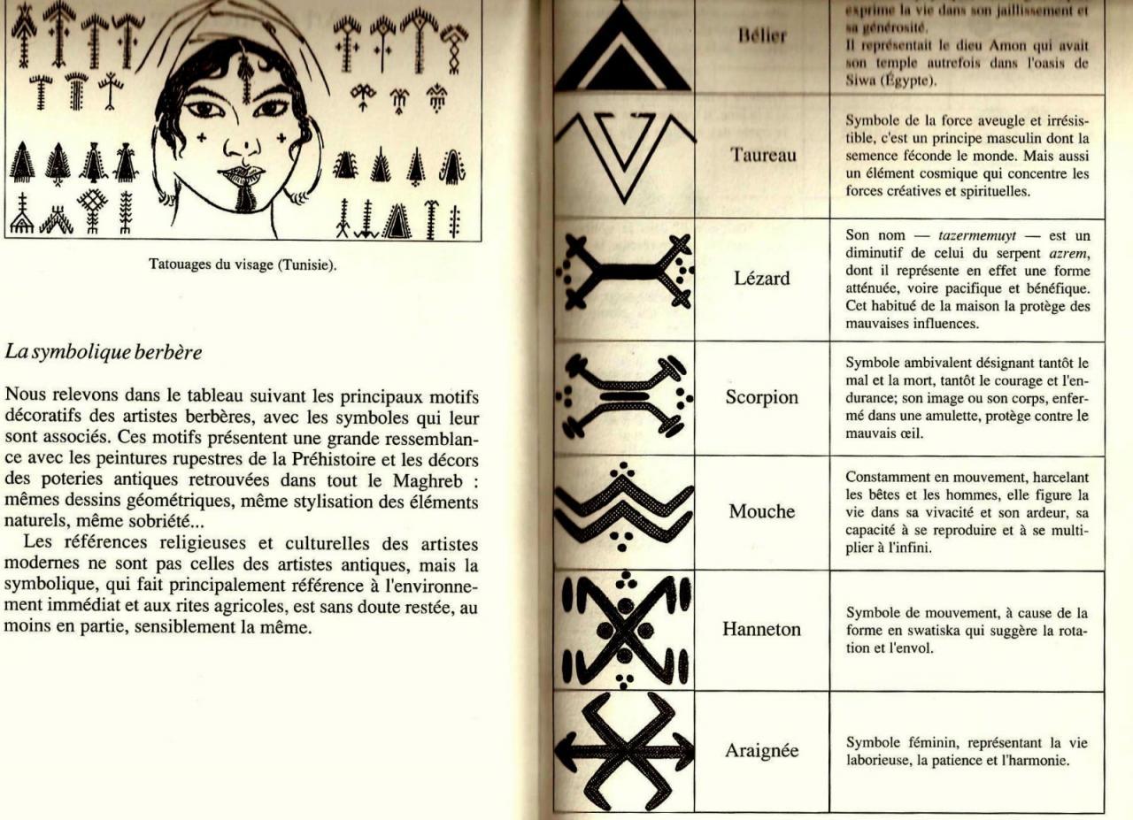 Symboles berbères