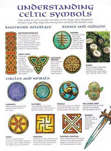 CELTIQUE Symbols - Cou...